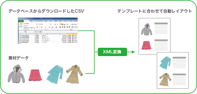 case_csv2xml